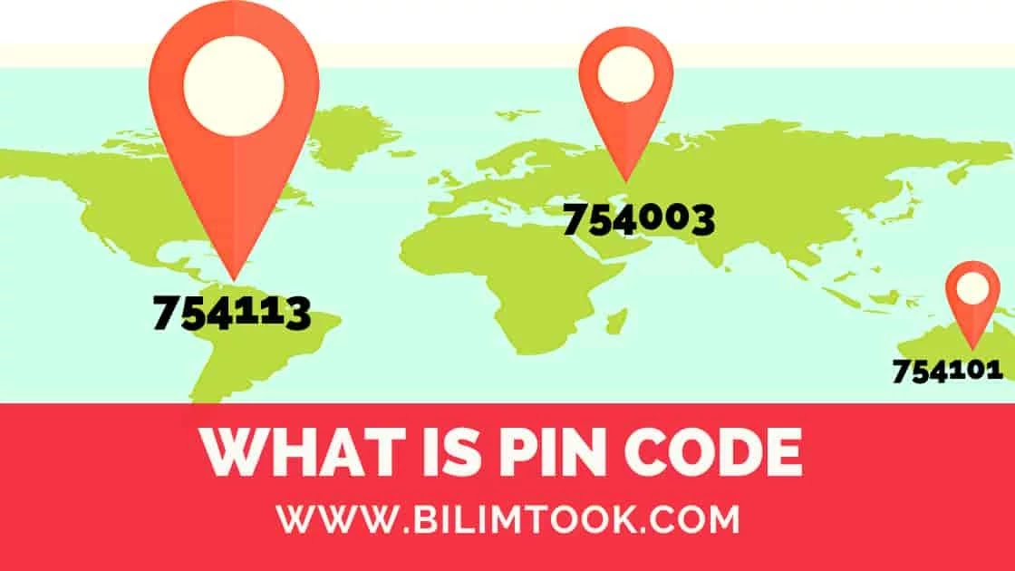 What is PIN Code - Postal Index Number