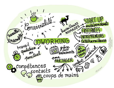 illustration pourquoi faire du coworking