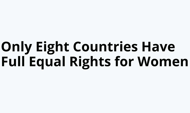 Women's Day: Are we giving them their rights? #infographic