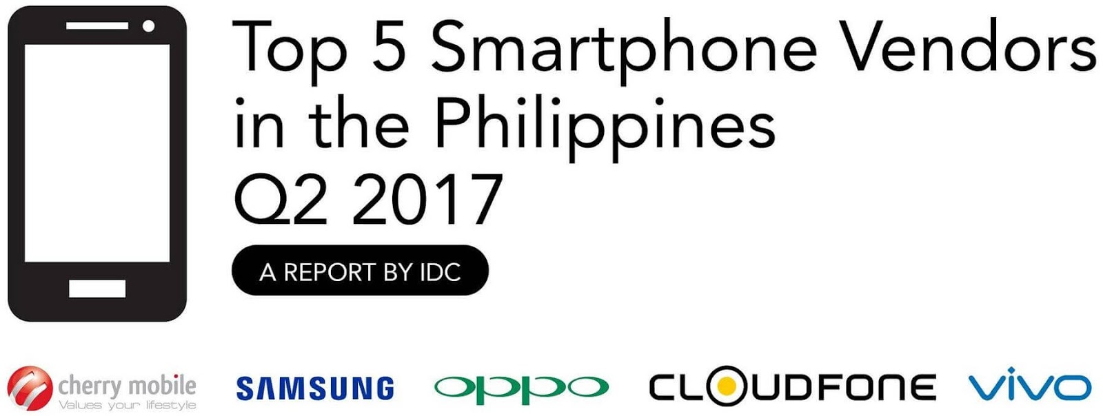 CloudFone Is Now the Top 4 Smartphone Brand in the Philippines