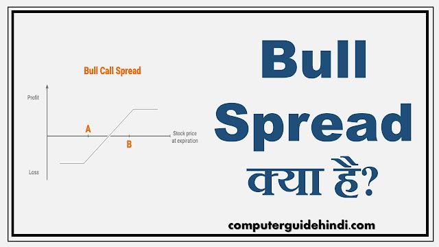Bull Spread क्या है?