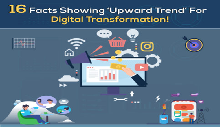 16 Facts Showing 'Upward Trend' For Digital Transformation! #Infographic