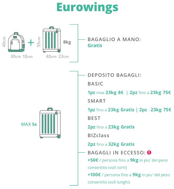 Compagnia aerea low cost Eurowings