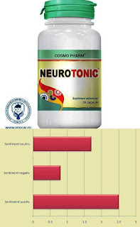 Neurotonic pareri forumuri memorie si concentrare