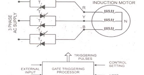 Schematic Diagram Of A C Motor Speed Control Using Scr