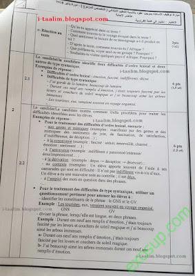 مباراة التعاقد 2018 : عناصر الاجابة لاختبار مادة التخصص اللغة الفرنسية للتعليم الابتدائي