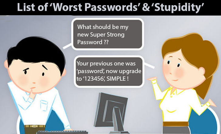 '123456' giving tough competition to 'password' in Worst 25 Passwords of 2013