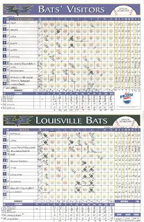 Indians vs. Bats, 07-03-07