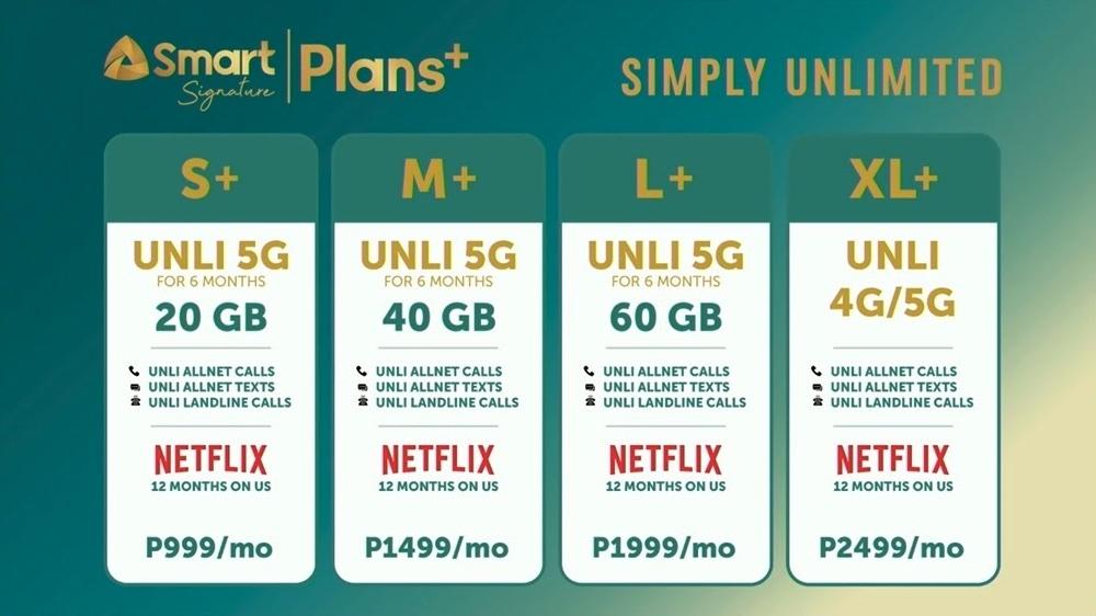 Smart Signature Plans+ Four SIM-Only Plans