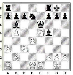 Posición de la partida de ajedrez Bolshunov - Koren (URSS, 1982)