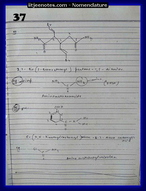Nomenclature Notes IITJEE5