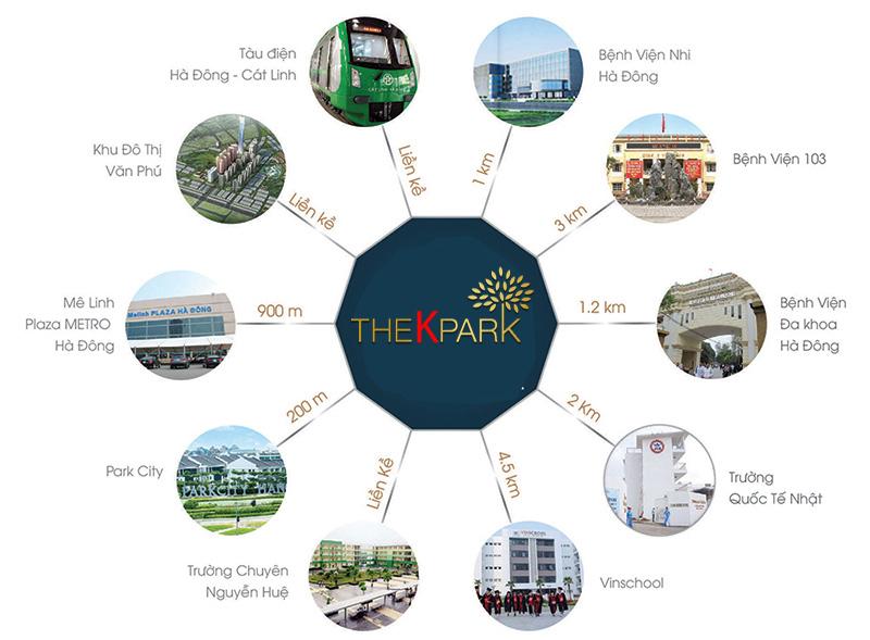 Liên kết vùng dự án The K Park Văn Phú Hà Đông