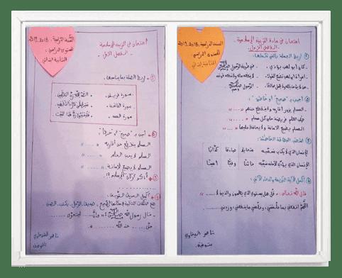 نموذجين لامتحان التربية الاسلامية للفصل الأول للسنة الثانية ابتدائي