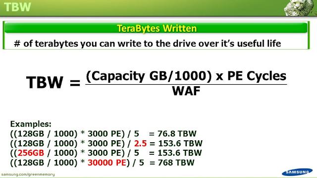 penyebab rusaknya ssd  kerana write data TBW (TeraByte Written).