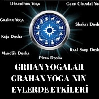 Grahan yoga