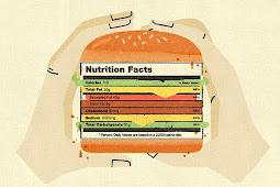 Mcdonalds Gravy Biscuit Nutrition Facts