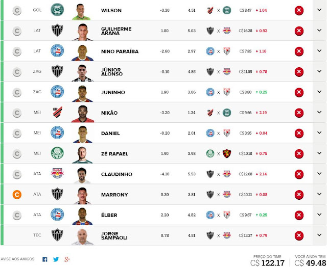 Investidores #10 - Cartola FC 2020