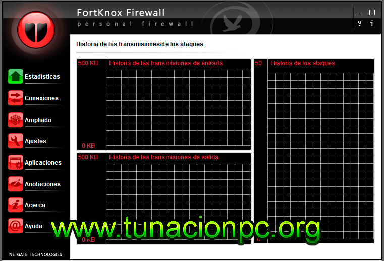 NETGATE FortKnox Personal Firewall, Cortafuegos Personalizado