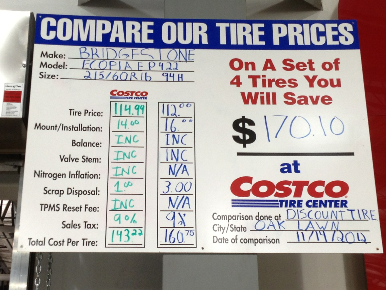 Cost Of Flovent At Costco Bromocriptina Vademecum Presentacion