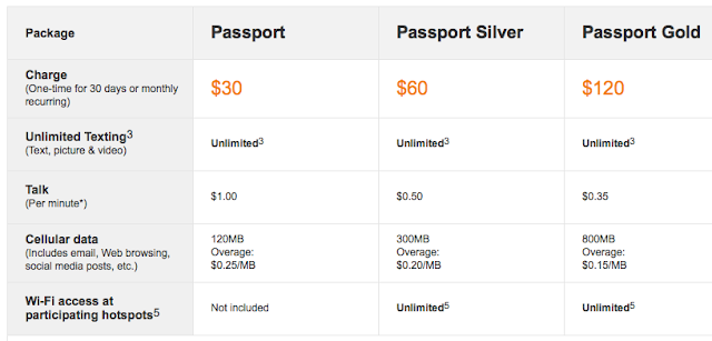 AT&T Passport data packages