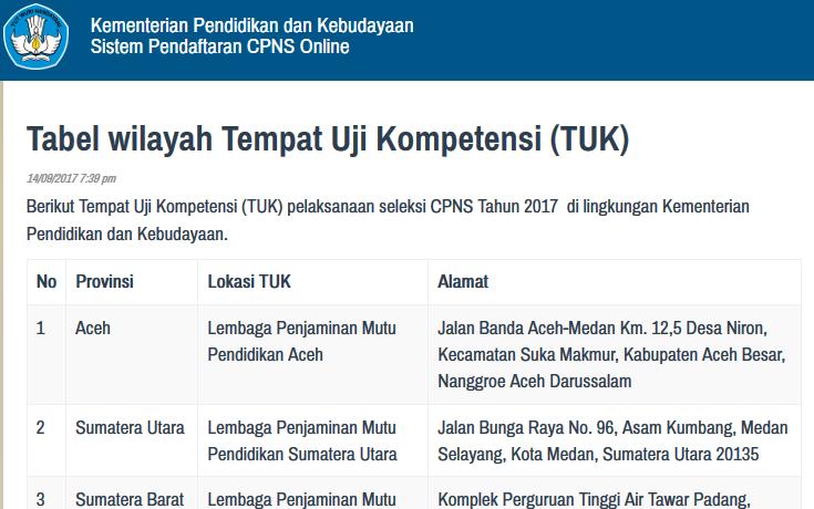 Lokasi Uji Kompetensi (TUK) Kementerian Pendidikan dan Kebudayaan