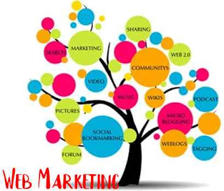 Web marketing is that the method of marketing your business online, and it's an economical thanks to reaching those that area unit most inquisitive about your business.