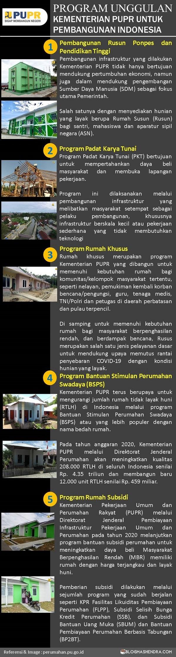 Program Unggulan Kementerian PUPR