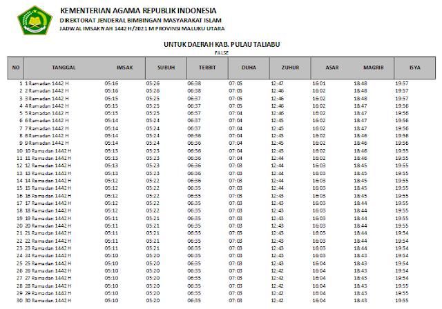 Jadwal Imsakiyah Ramadhan 1442 H Kabupaten Pulau Taliabu, Provinsi Maluku Utara