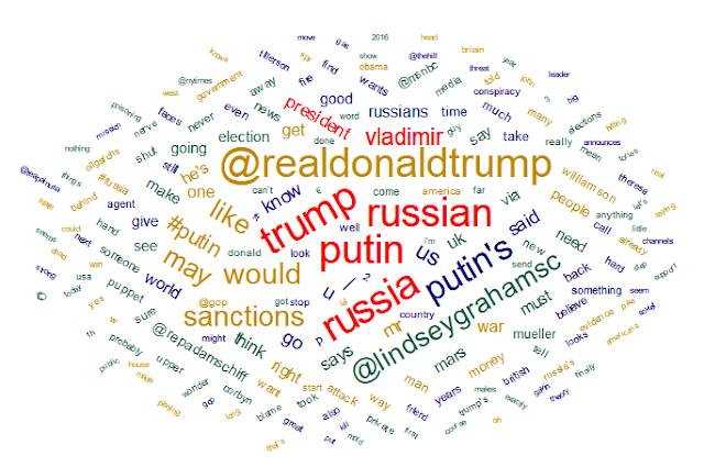 rezultatul alegerilor din rusia 2018 pariuri riscante