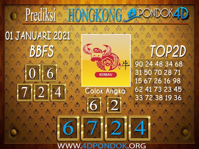 Prediksi Togel HONGKONG PONDOK4D 01 JANUARI 2021
