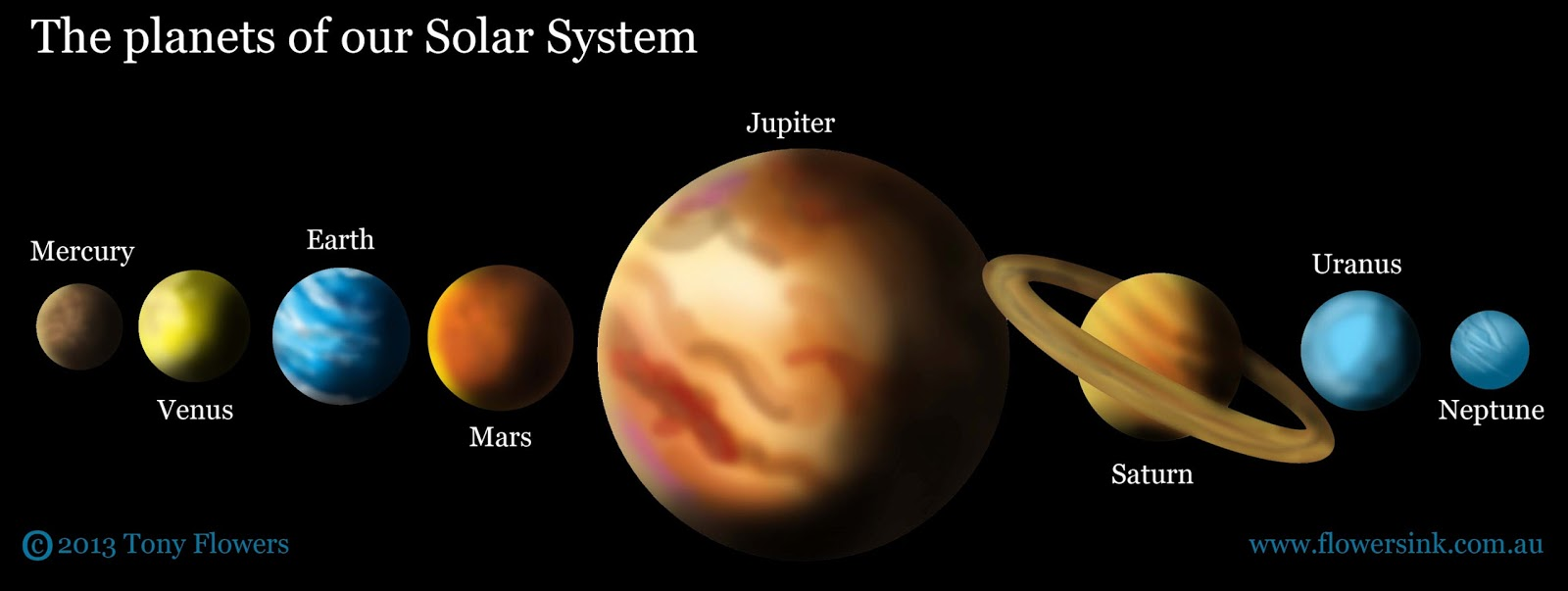 solar system order of planets - photo #7