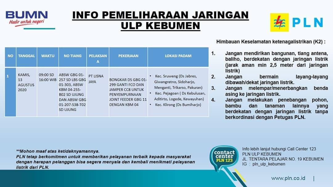 Berikut Wilayah Terdampak Pemadaman Listrik di Kebumen Kamis 13 Agustus 2020