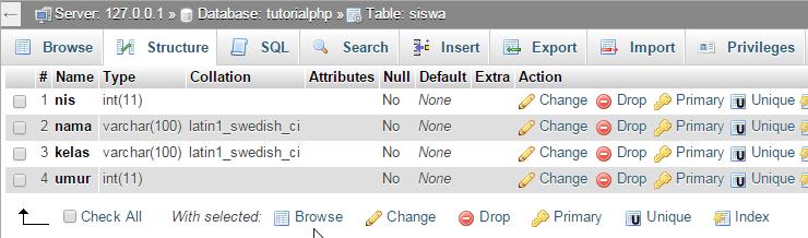 Menampilkan Data Dari Database Dengan PHP