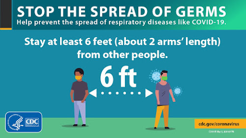 Stop the spread of germs by staying 6m apart US CDC