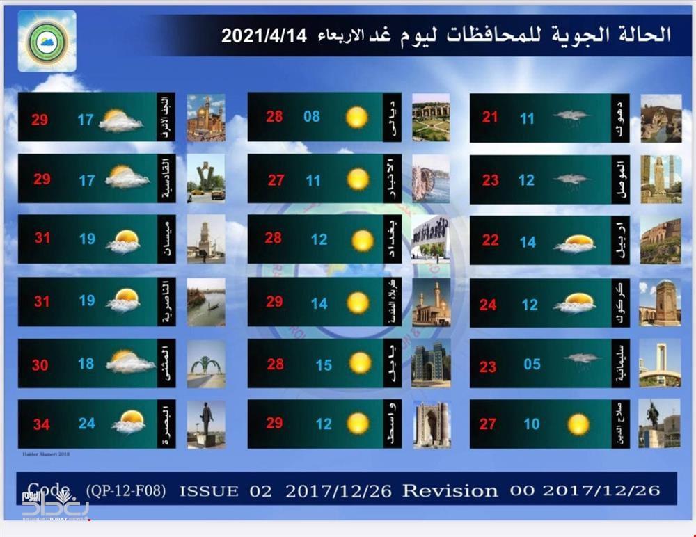 """نشرت هيأة الأنواء الجوية والرصد الزلزالي، الثلاثاء (13 نيسان 2021)، توقعاتها لحالة الطقس الجوية في مختلف محافظات العراق، لأول خمسة أيام من شهر رمضان.  وبحسب ما جاء في جداول صادرة عن الهيأة وتلقاه {موقع: وظائف وأخبار العراق}، فإن """"طقس المنطقتين الوسطى والشمالية اليوم سيكون صحواً مع بعض الغيوم، ودرجات الحرارة مقاربة ليوم أمس"""".  وأشارت إلى أن """"طقس المنطقة الجنوبية سيكون اليوم غائماً جزئياً إلى غائم مع زخات مطر رعدية متفرقة بعد الظهر يتحول ليلاً إلى صحو، ودرجات الحرارة مقاربة ليوم أمس"""".  وأوضحت، أن طقس المناطق الثلاث المذكورة آنفاً، سيكون يوم الأربعاء، ويوم الخميس المقبل، صحواً مع بعض الغيوم، ودرجات الحرارة تنخفض قليلاً، إلاّ أنها سترتفع في يومي الجمعة والسبت المقبلين."""