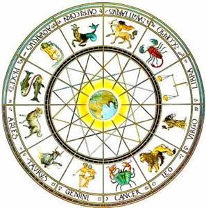 Imagen de los signos del zodiaco al rededor del un mundo rodeado de color amarillo