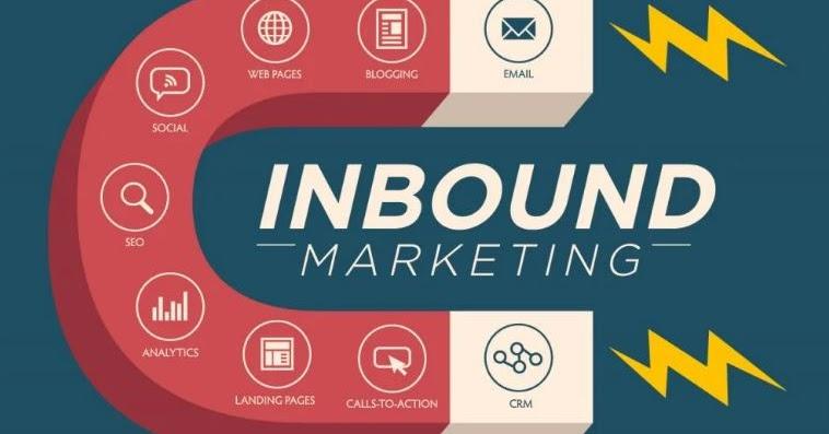 Inbound Marketing, SEO, And Site Speed Strategies