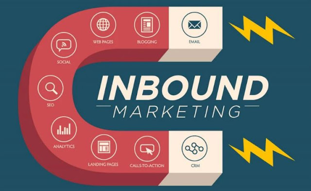 inbound marketing strategies seo site speed digital advertising