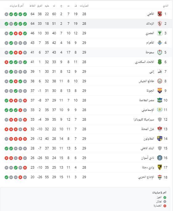 بث-مباشر-لمباراة-الاتحاد-السكندري-VS-الزمالك-بالدوري-المصري-الممتاز
