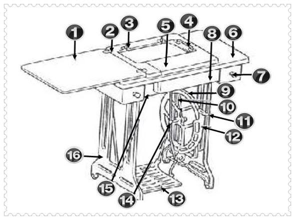 Bagian Meja dan Kaki Mesin Jahit