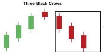 شمعة الغربان الثلاثة السود