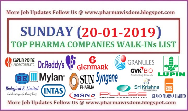 SUNDAY (20th Jan' 2019) TOP PHARMA WALK-IN INTERVIEWS LIST