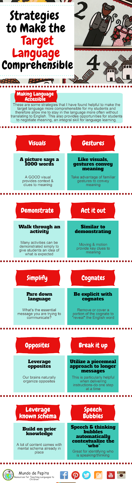 Strategies to make target language comprehensible