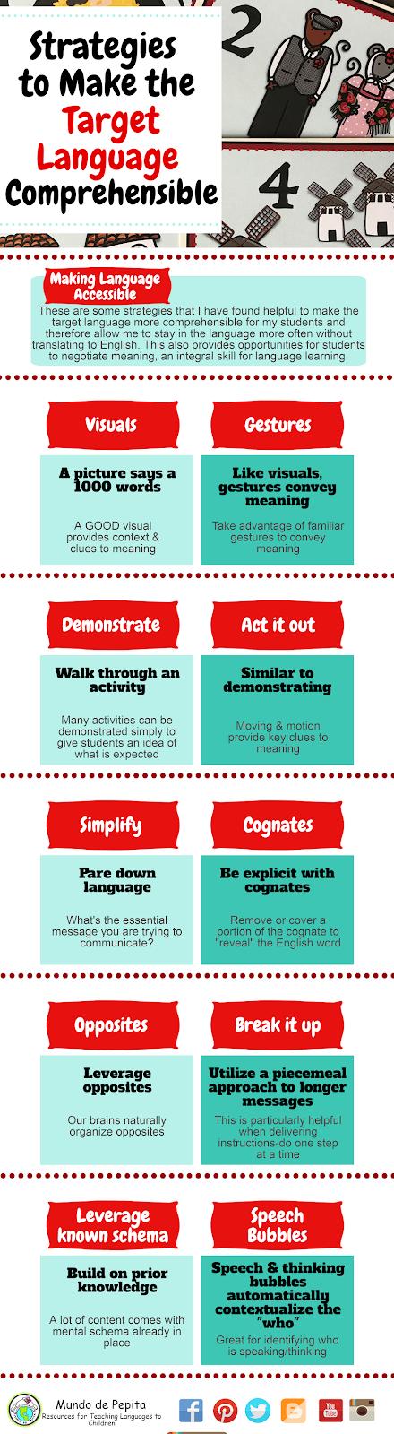 Strategies to make target language comprehensible