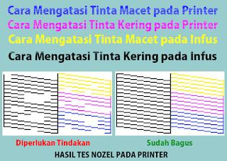 Cara Mengatasi Tinta Macet pada printer dengan sistem infus