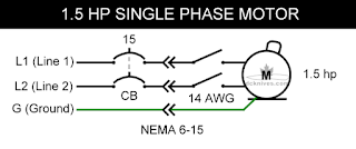 Leviton Nema Wiring Time Range Bound as well Main in addition Electrical Layout Residential additionally Kitchen Plumbing Systems likewise Figure 5 31 Grounding Methods A More Than One Receptacle In Line And B 154. on wiring switches and receptacles
