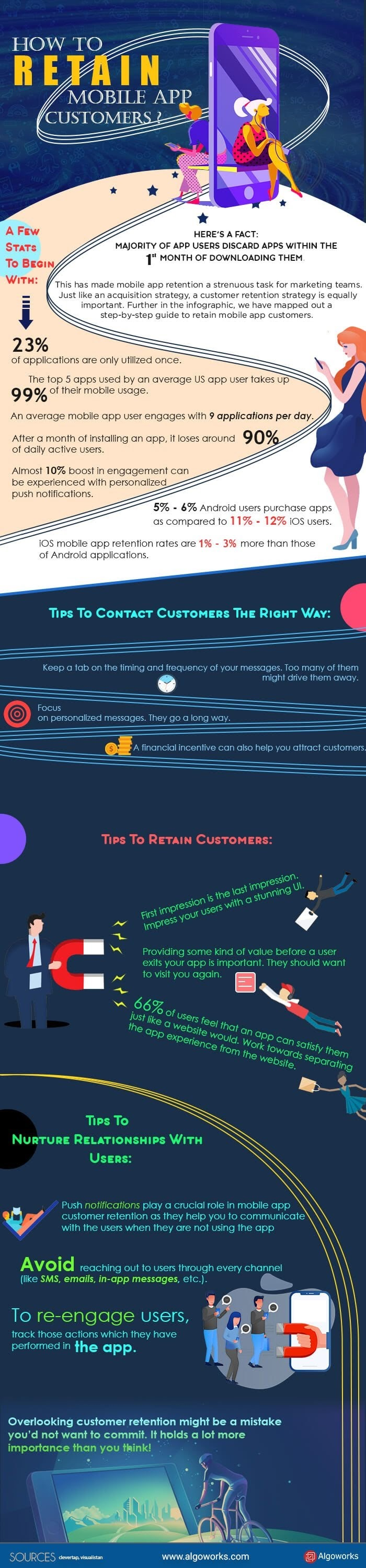 How To Retain Mobile App Customers #infographic