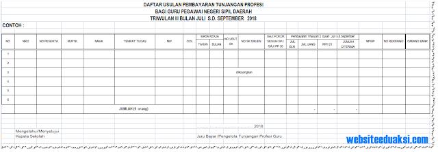 Format TPG, Tamsil, dan TKG Tahun 2018/2019