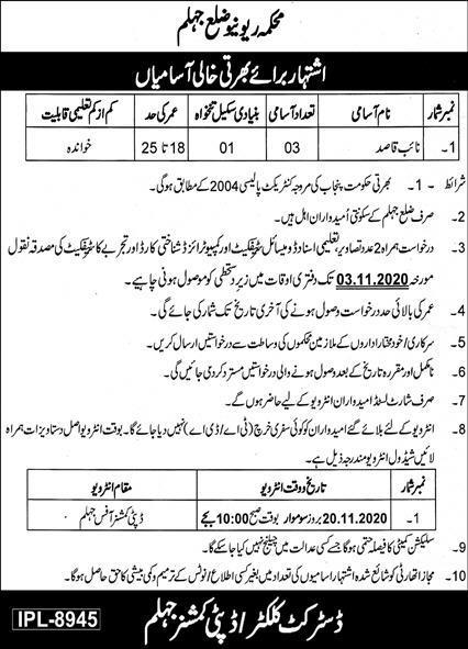 Revenue Department Job Advertisement in Pakistan Jobs 2021-2022