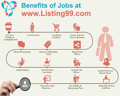 executive resume posting sites  executive resume posting sites - resume posting sites
